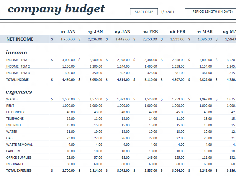 18 Period Budget Templates