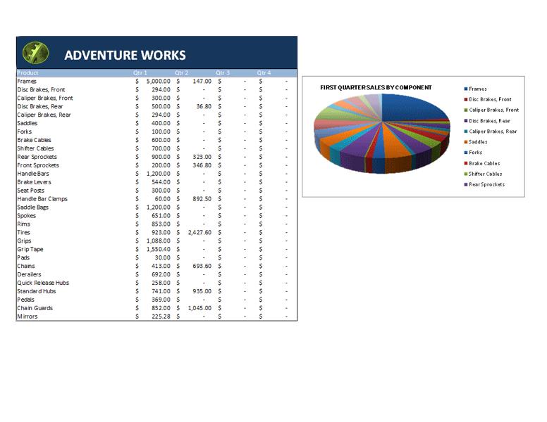 Quarterly Sales Report
