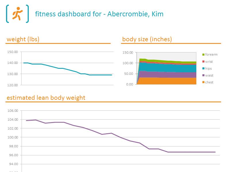 Fitness Tracker Dashboard