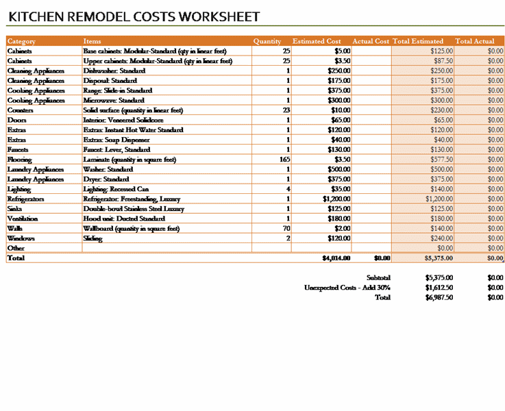 Kitchen Remodelling Budget Cost Calculation Template