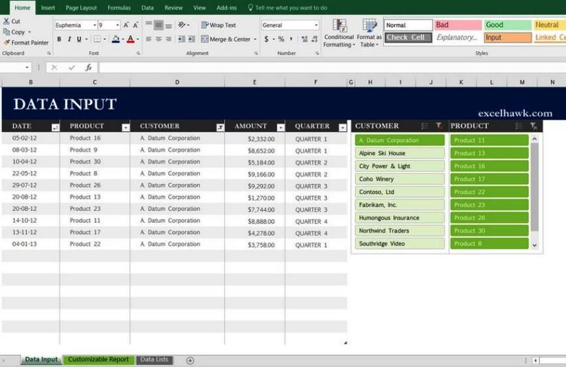 Sales Report Template Excel from excelbite.com