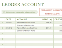 T-account Ledger