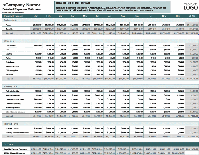 Download Business Expense Budget Excel Spreadsheet Templates For Ms