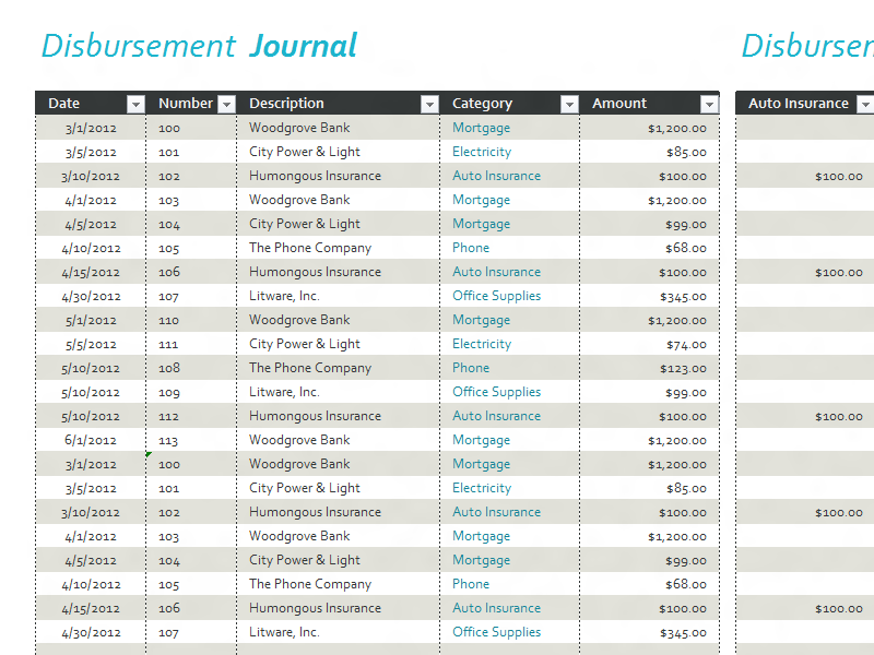 Disbursement journal for microsoft excel for Cash disbursement journal template