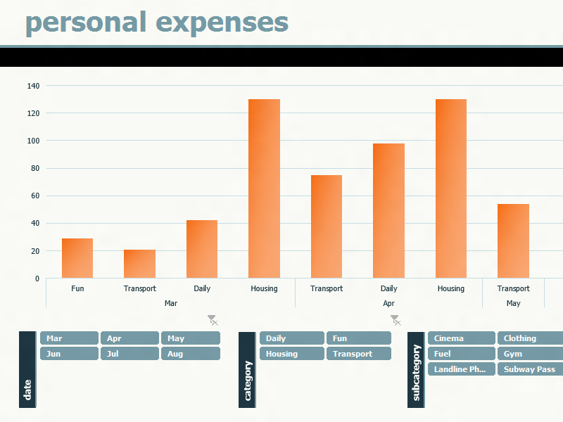 personal expenses calculator for microsoft excel