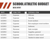 School Athletic Budget