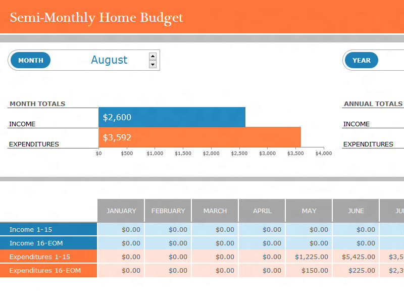 home budgets excel