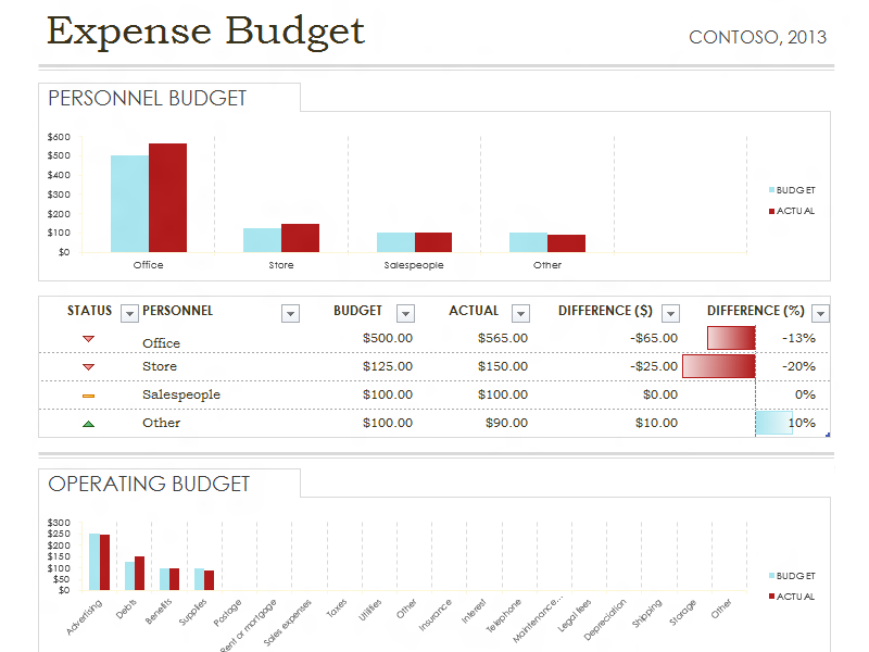 Simple expense budget for Microsoft Excel