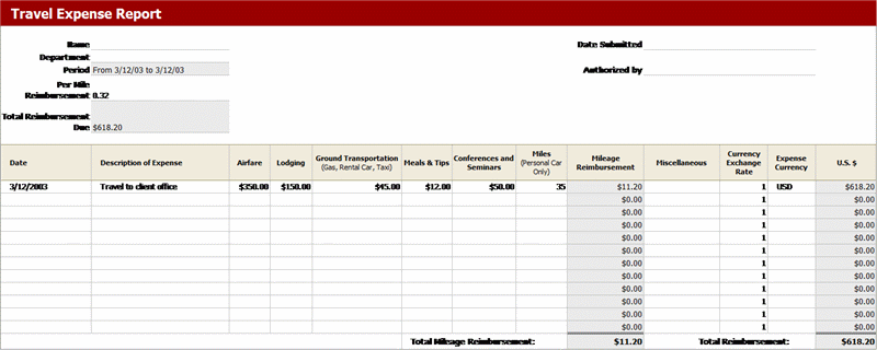 travel expense report with mileage log for microsoft excel