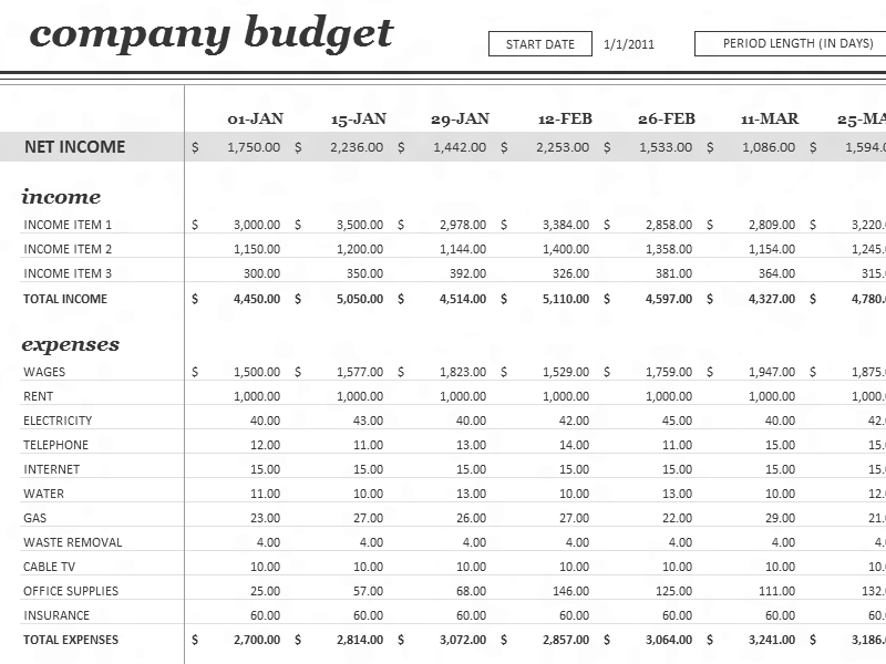 Download Excel-2003 18 Period Budget Templates