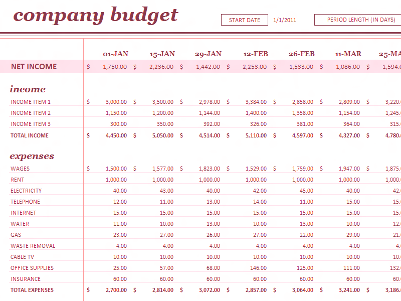 Download Excel-2007 18 Period Budget Templates