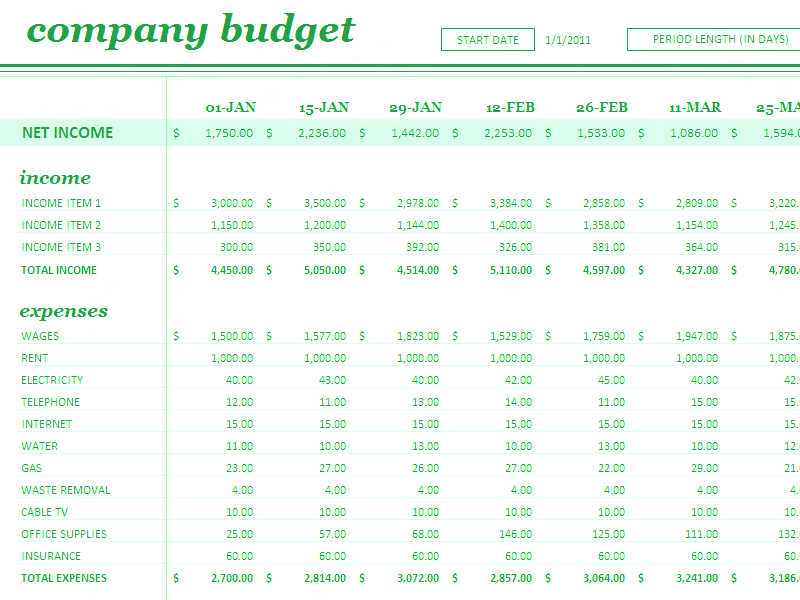 Download Excel-2010 18 Period Budget Templates