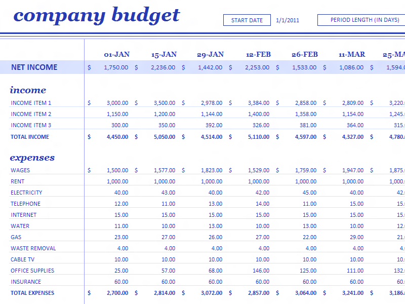 Download Excel-2013 18 Period Budget Templates