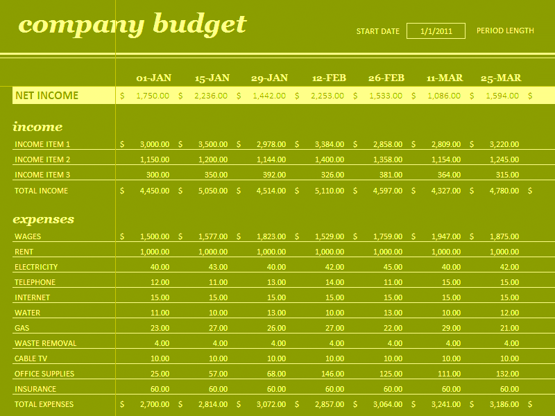 Download Excel-2016 18 Period Budget
