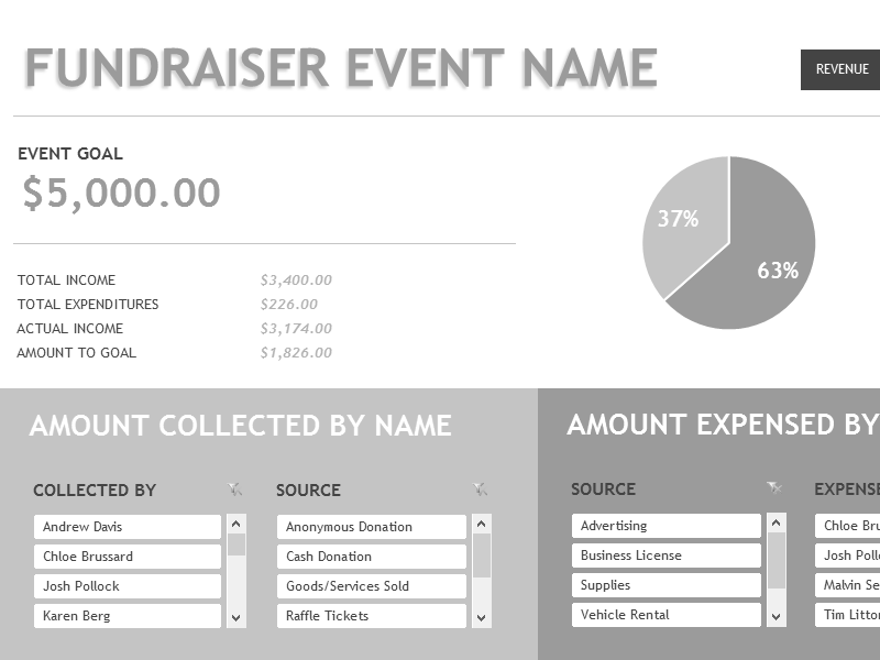 Download Excel-2003 Budget For Fundraiser Event