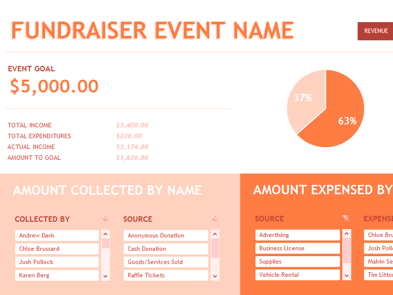 Download Excel-2007 Budget For Fundraiser Event