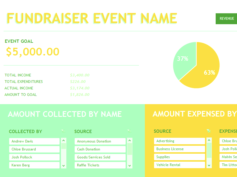 Download Excel-2010 Budget For Fundraiser Event