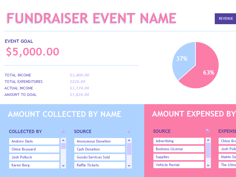 Download Excel-2013 Budget For Fundraiser Event