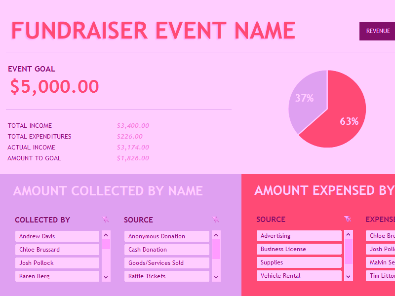 Microsoft Excel Budget For Fundraiser Event