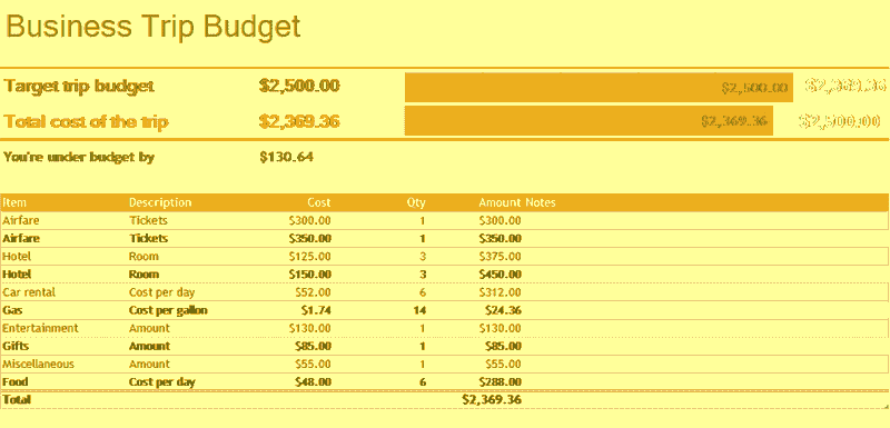 Download Excel-2016 Business Trip Budget