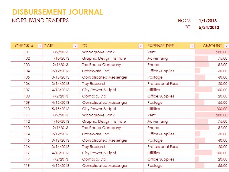 Download Excel-2007 Disbursement Report