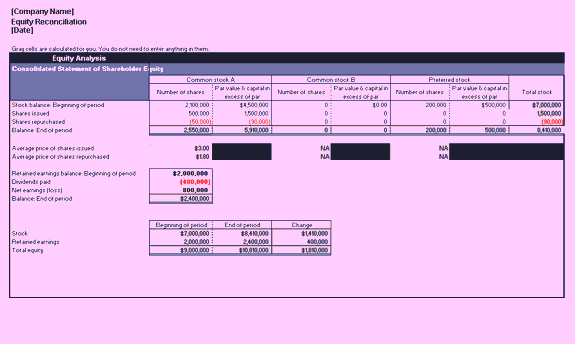 Microsoft-excel Equity Reconciliation Report Breakdown Analysis