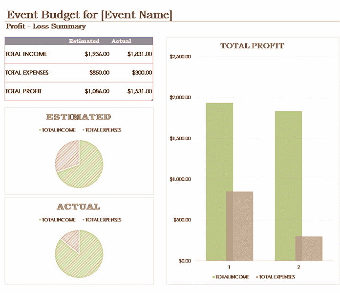 Download Excel-2007 Event Budget