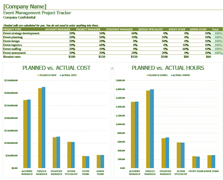 Download Excel-2010 Event Planning Tracker
