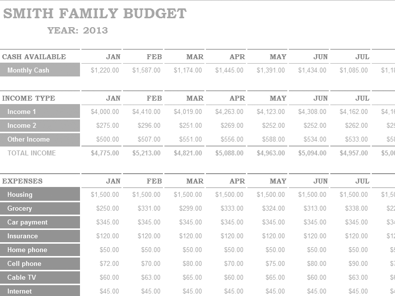 Download Excel-2003 Family Budget