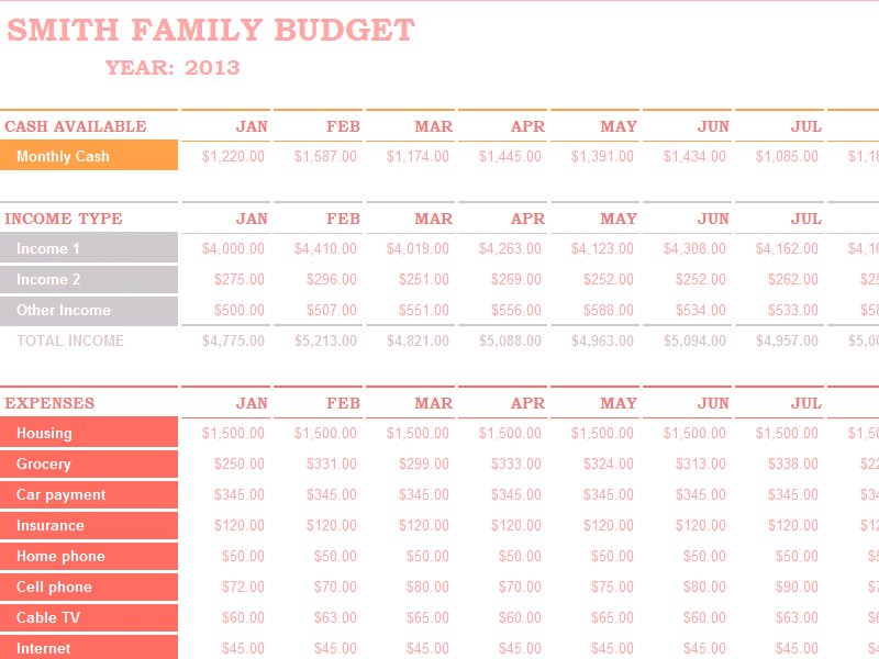 Download Excel-2007 Family Budget