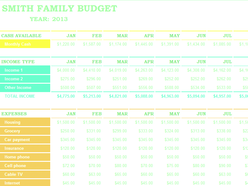 Download Excel-2010 Family Budget