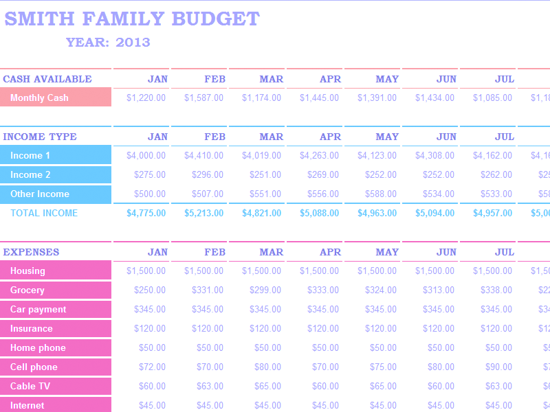 Download Excel-2013 Family Budget