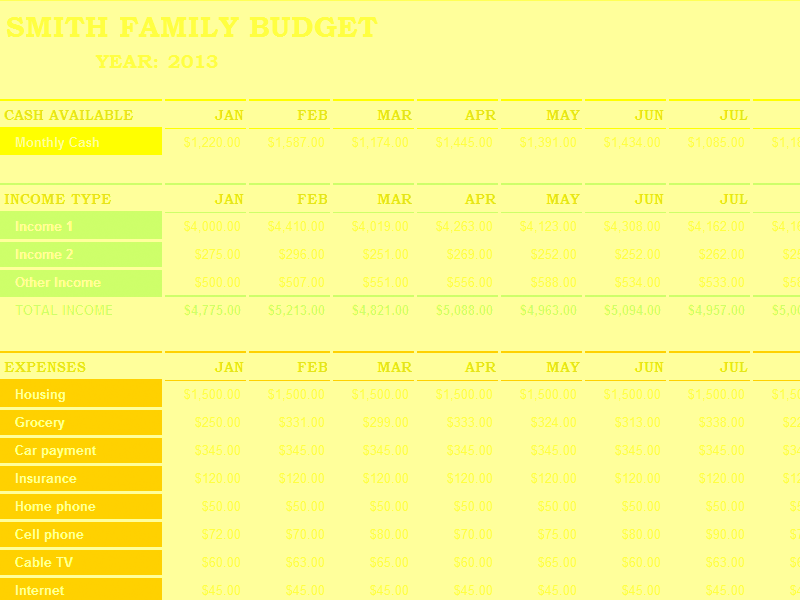 Download Excel-2016 Family Budget