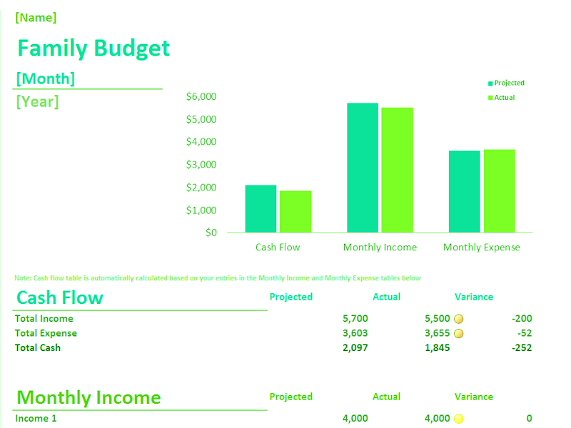 Download Excel-2010 Family Monthly Budget Planner