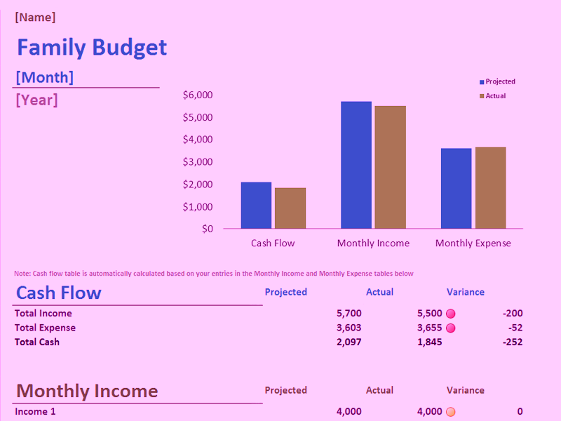 Download Microsoft Excel Family Monthly Budget Planner