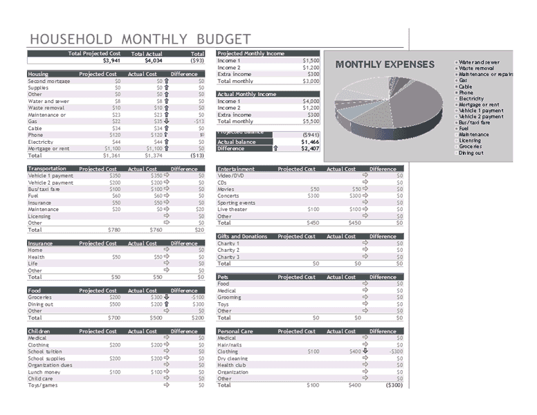 Download Excel-2003 Household Monthly Budget