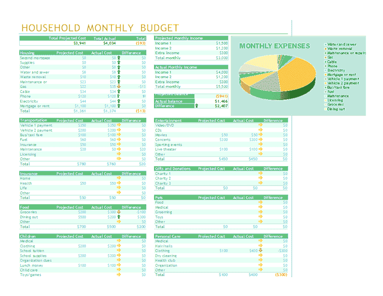 Make a household budget spreadsheet