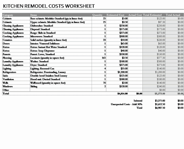 Excel-2003 Kitchen Remodelling Budget Cost Calculation Template