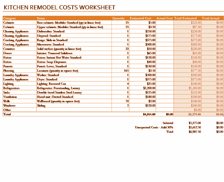 Excel-2007 Kitchen Remodelling Budget Cost Calculation Template