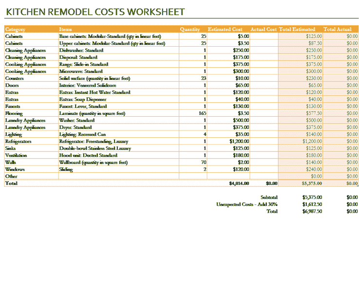 Excel-2010 Kitchen Remodelling Budget Cost Calculation Template