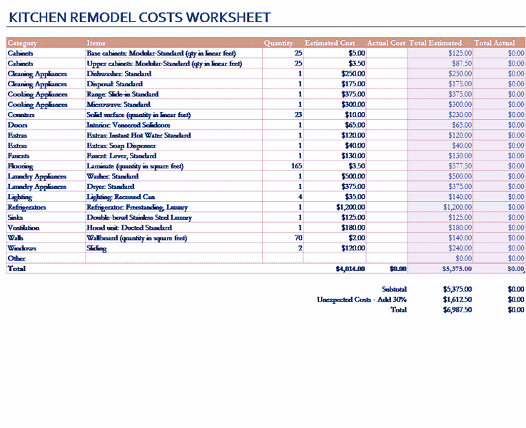 Excel-2013 Kitchen Remodelling Budget Cost Calculation Template