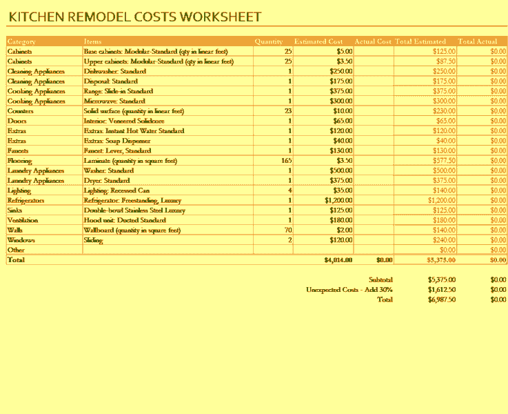 Excel-2016 Kitchen Remodelling Budget Cost Calculation Template