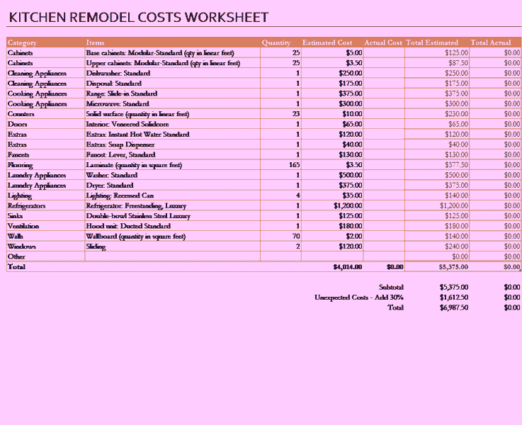 Microsoft-excel Kitchen Remodelling Budget Cost Calculation Template