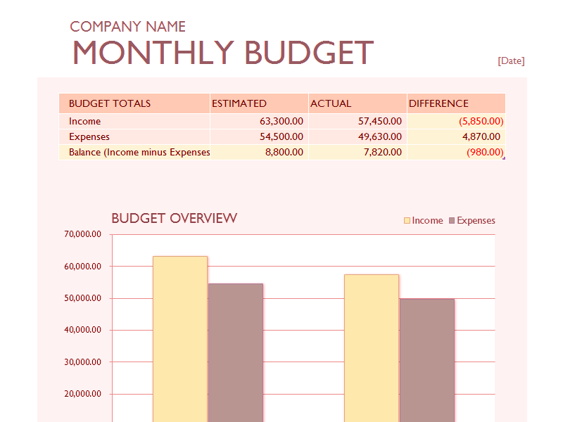 Download Excel-2007 Monthly Business Budget