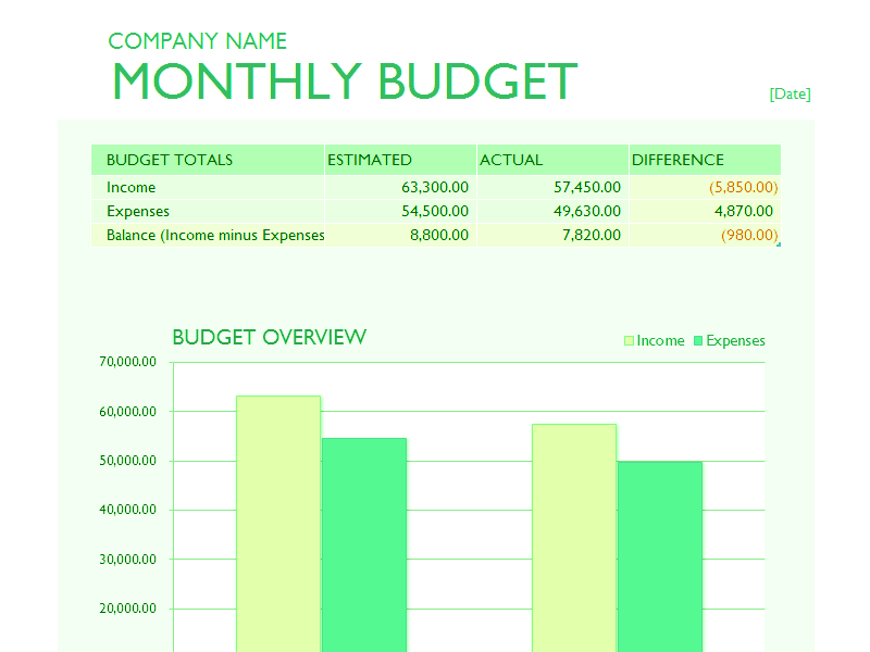 Download Excel-2010 Monthly Business Budget