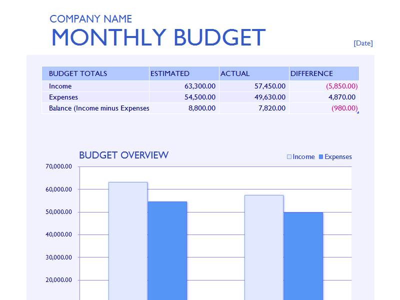 Download Excel-2013 Monthly Business Budget