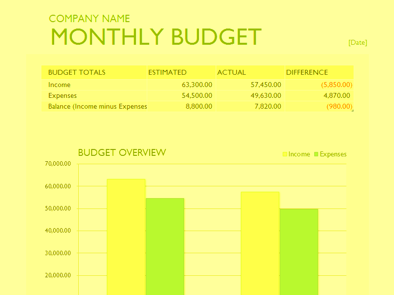 Download Excel-2016 Monthly Business Budget