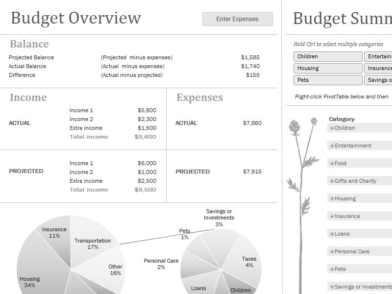 Personal budget worksheet excel 2003