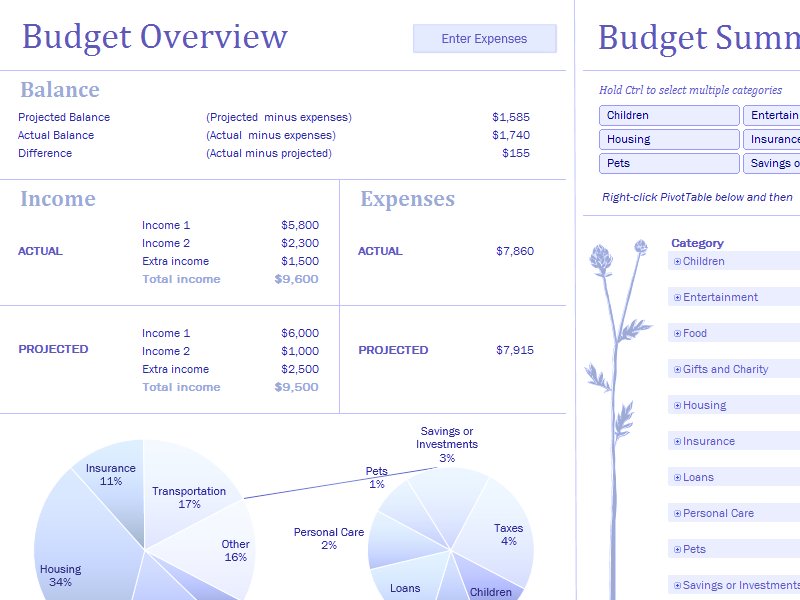 Download Excel-2013 Monthly Family Budget