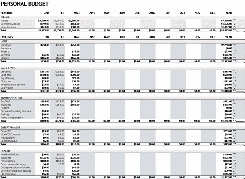 Download Excel-2003 Personal Budget